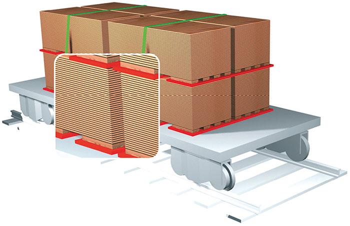 Ladungssicherung - Antirutschmatten - Bahn Spanplatten