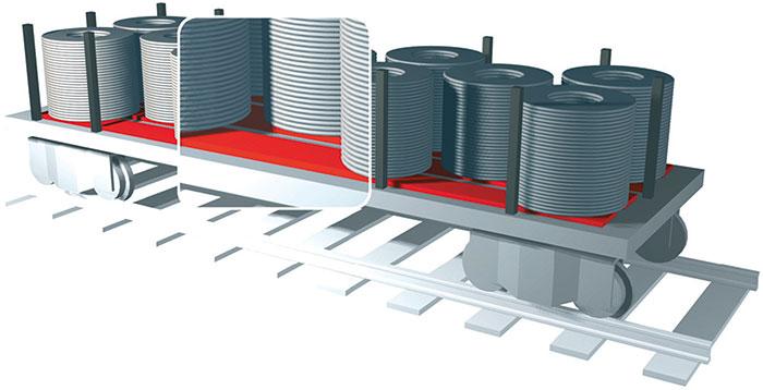 Ladungssicherung - Antirutschmatten - Bahn Coils