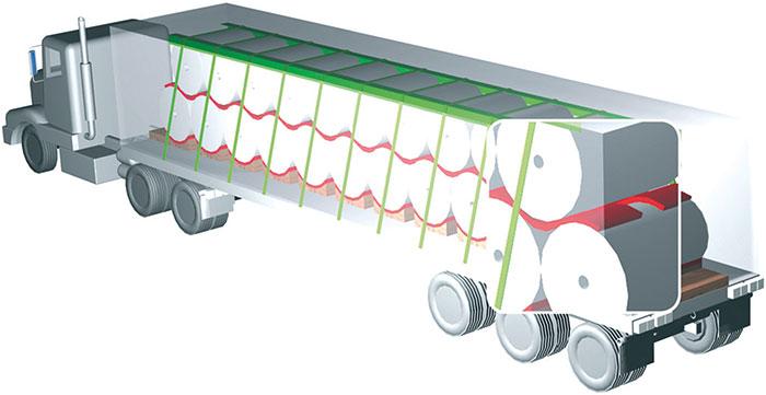 Ladungssicherung - Antirutschmatten - LKW Papierrollen