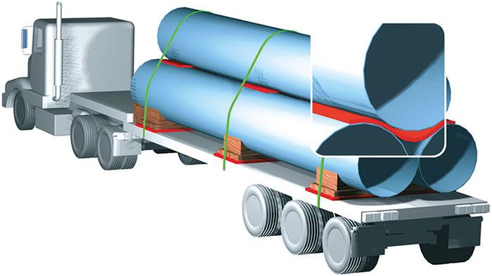 Ladungssicherung - Antirutschmatten - LKW Rohre
