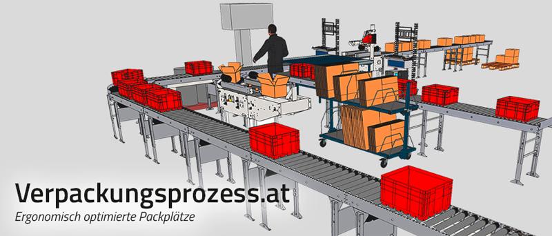 Verpackungsprozess.at - Ergonomisch optimierte Packplätze